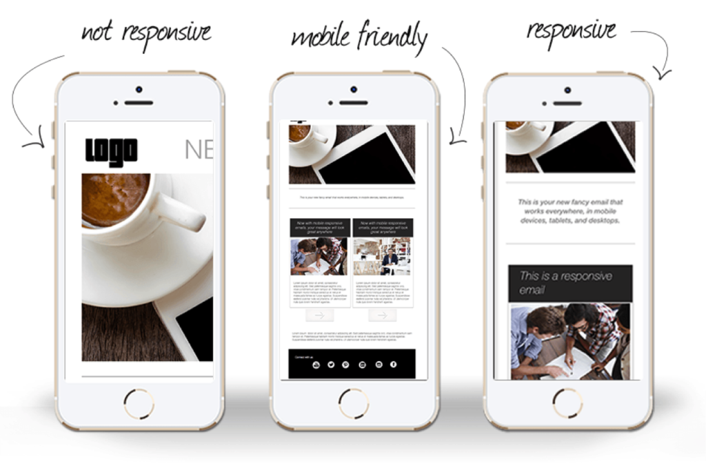 Mobile-responsive email design
