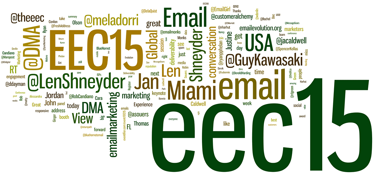 A word cloud of the Email Evolution 2015 Conference hashtag
