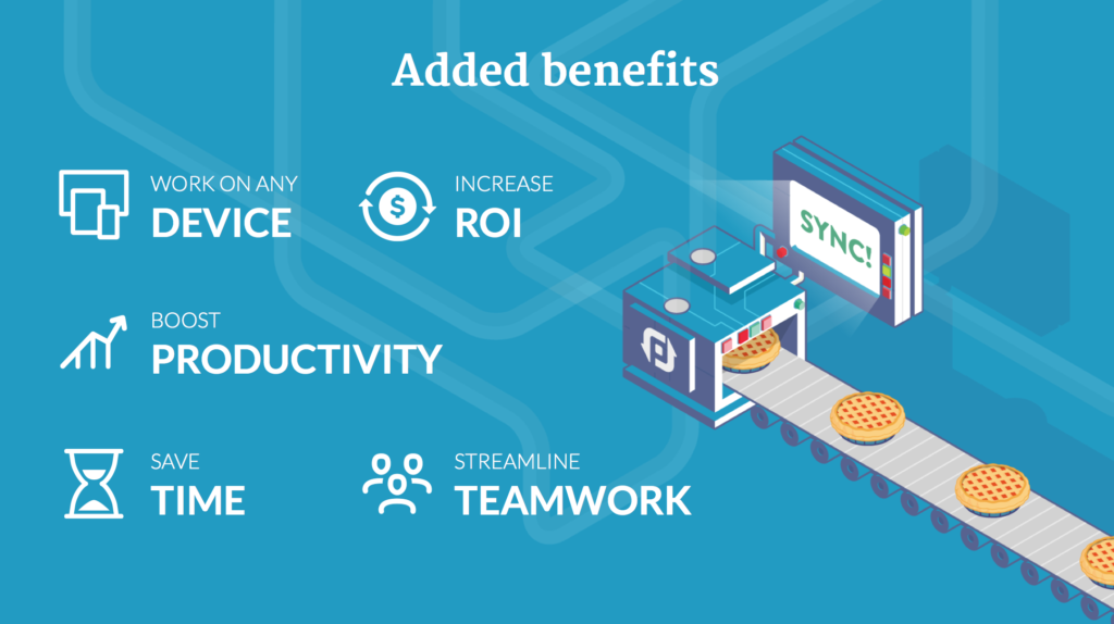Added benefits PieSync