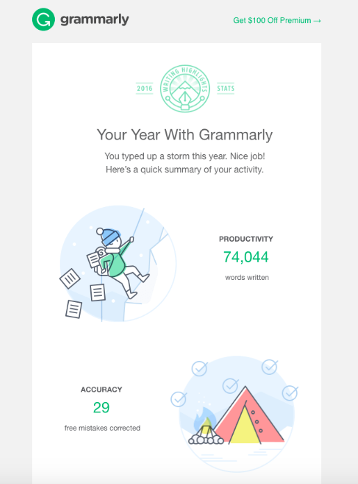 The Grammarly email