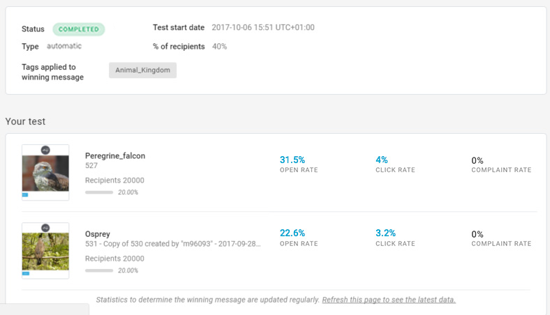 A/B testing: viewing results