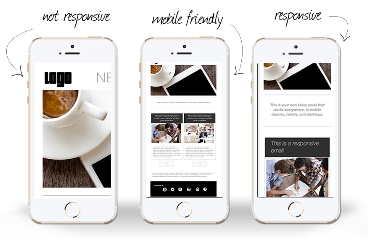 Mobile-friendly, responsive, and hybrid-design emails: here are the differences