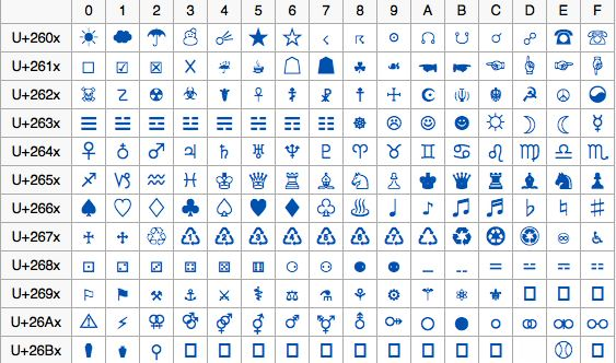 Unicode Symbols Mailup Blog
